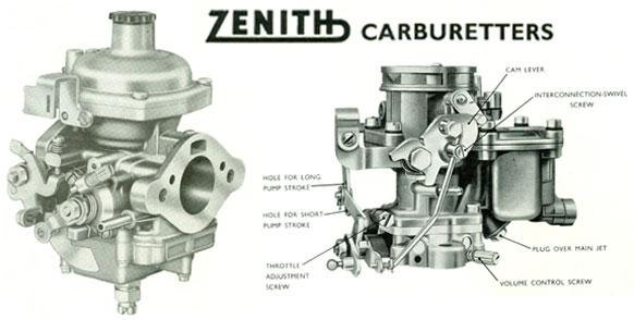 Zenith Stromberg Carburetter Repair Guide