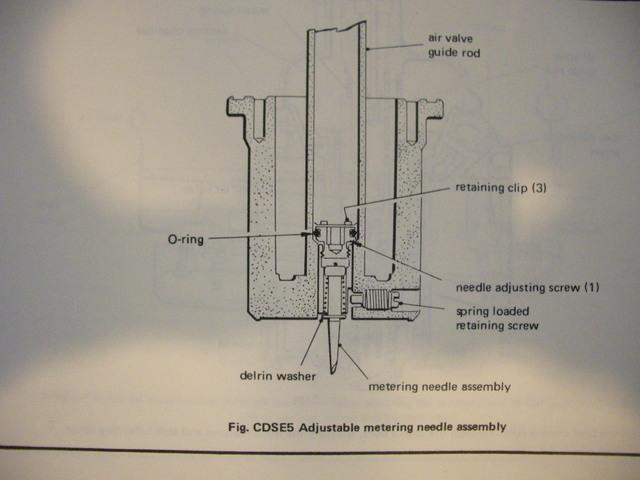 adjustment zenith carburetor float adjustment rh adjustmentpunwari blogspot com zenith carburetor adjustment tractor bendix zenith carburetor diagram